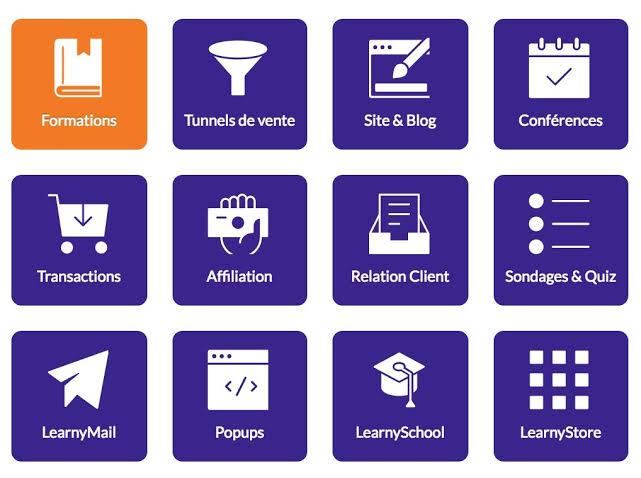 Les fonctionnalités de LearnyBox