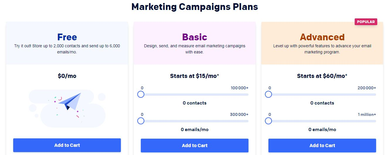 Marketing Campaigns plans