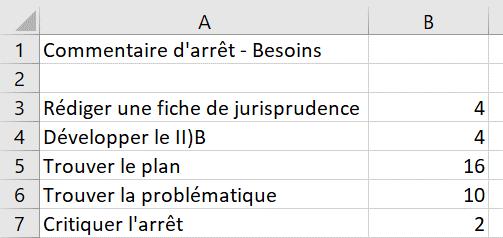 un tableau Excel