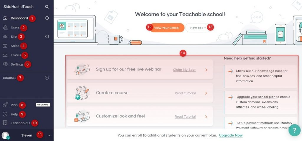Teachable's dashboard