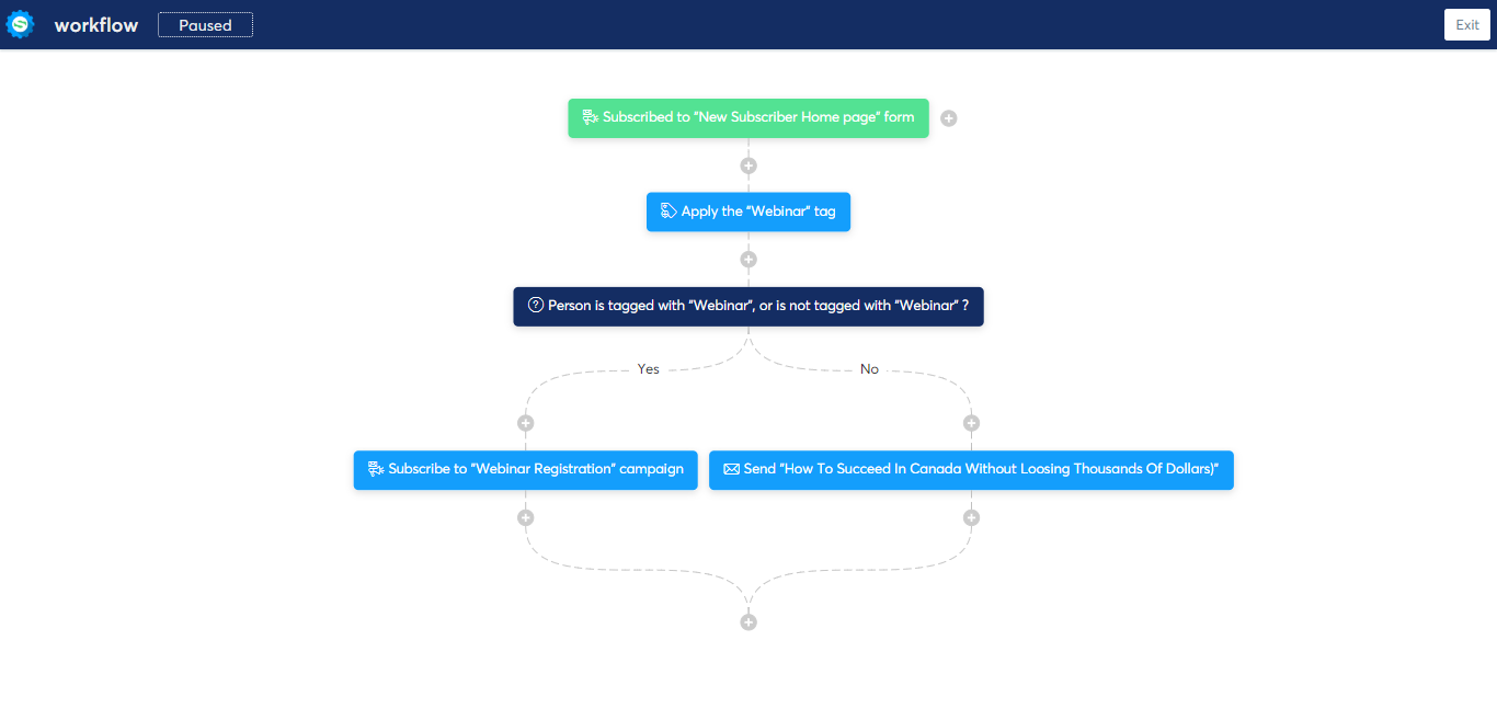Systeme.io's workflow builder