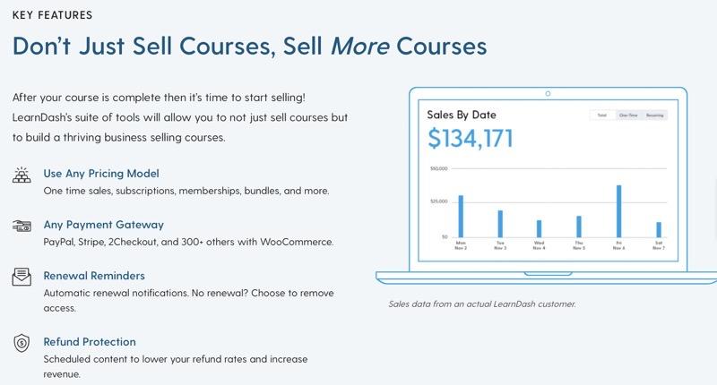 LearnDash pricing models