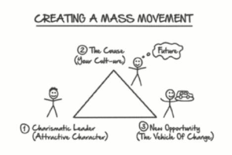 Create Mass Movement