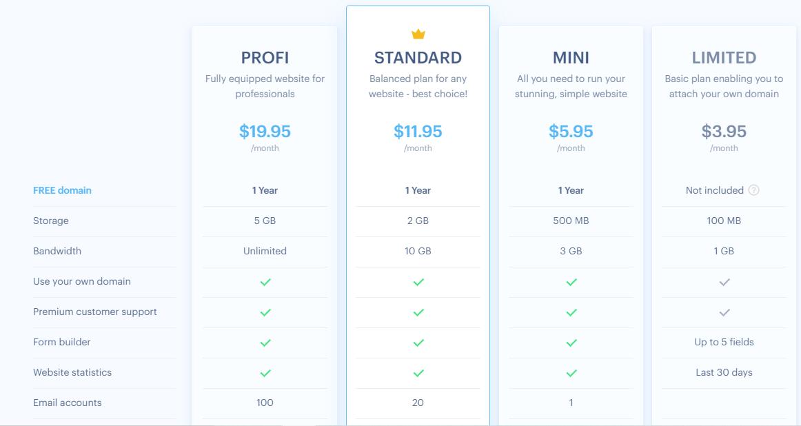 Webnode pricing