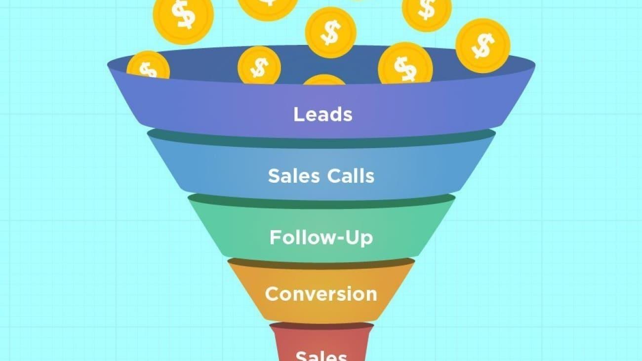 Sales funnel