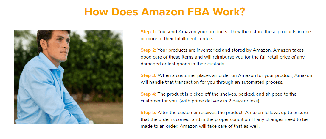 How doesAmazon FBA work?