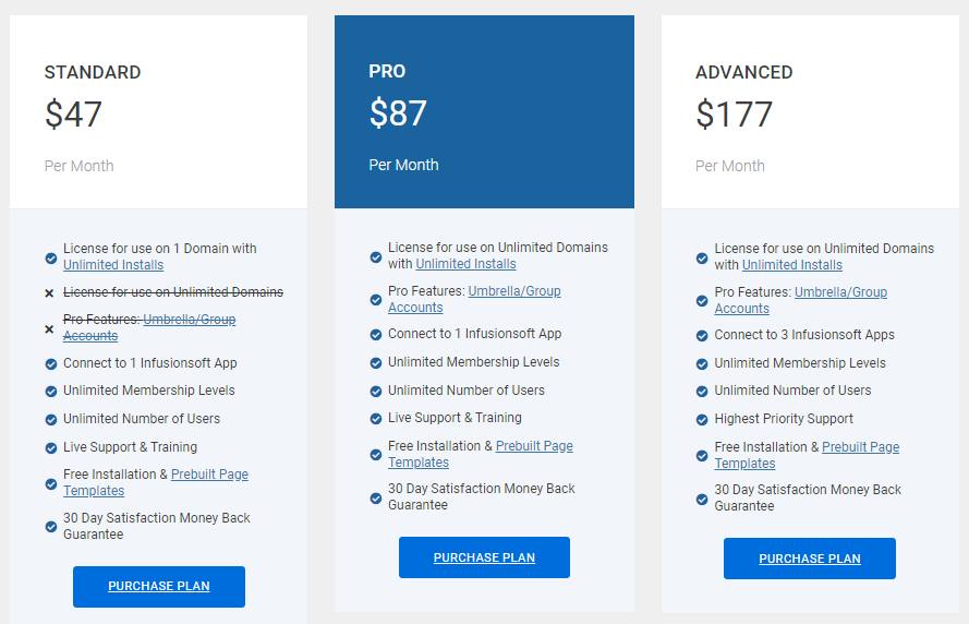 Memberium pricing for Infusionsoft by Keap
