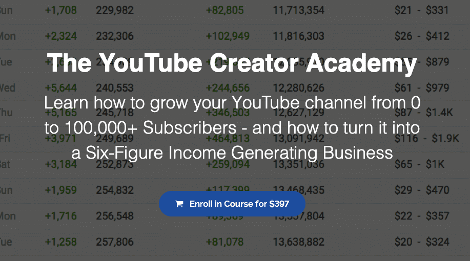 The youtube creator academy