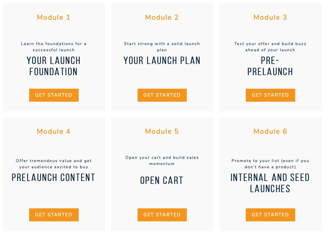 Product Launch Formula contents