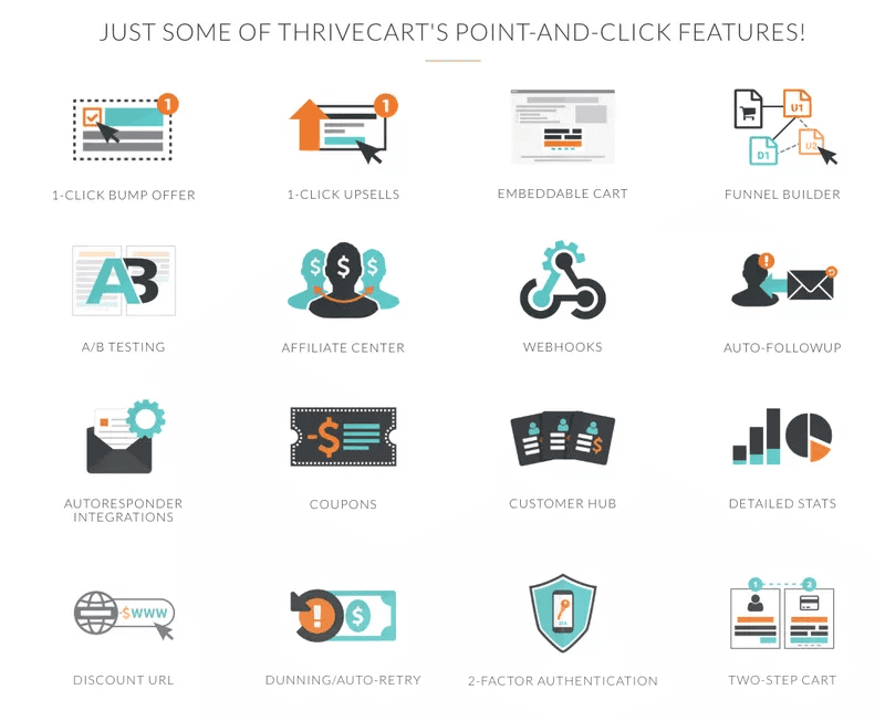 ThriveCart's features