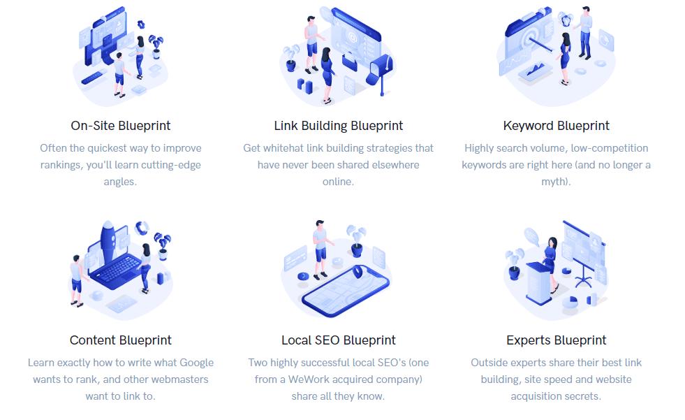 SEO Blueprint content