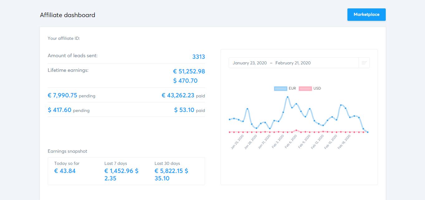 Systeme.io affiliate dashboard