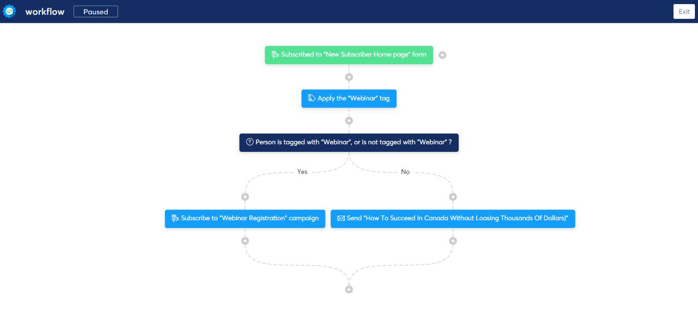 Systeme.io's workflow builder