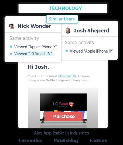 similar users technology