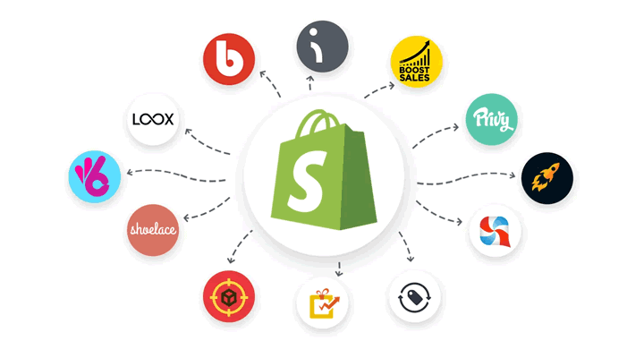 Shopify Basic pricing