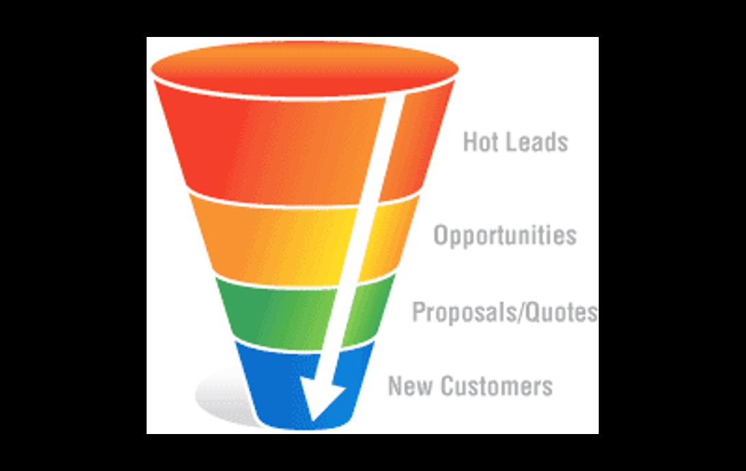 Affiliate Marketing Funnels