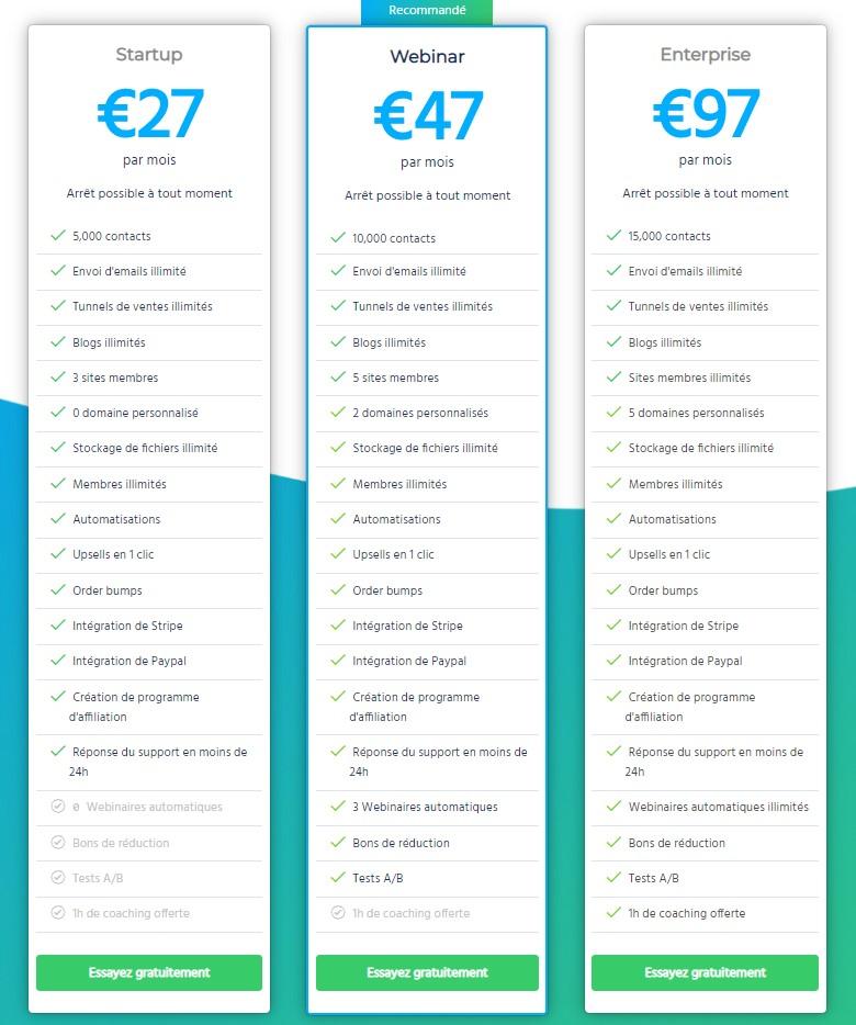 prix des abonnements à systeme.io