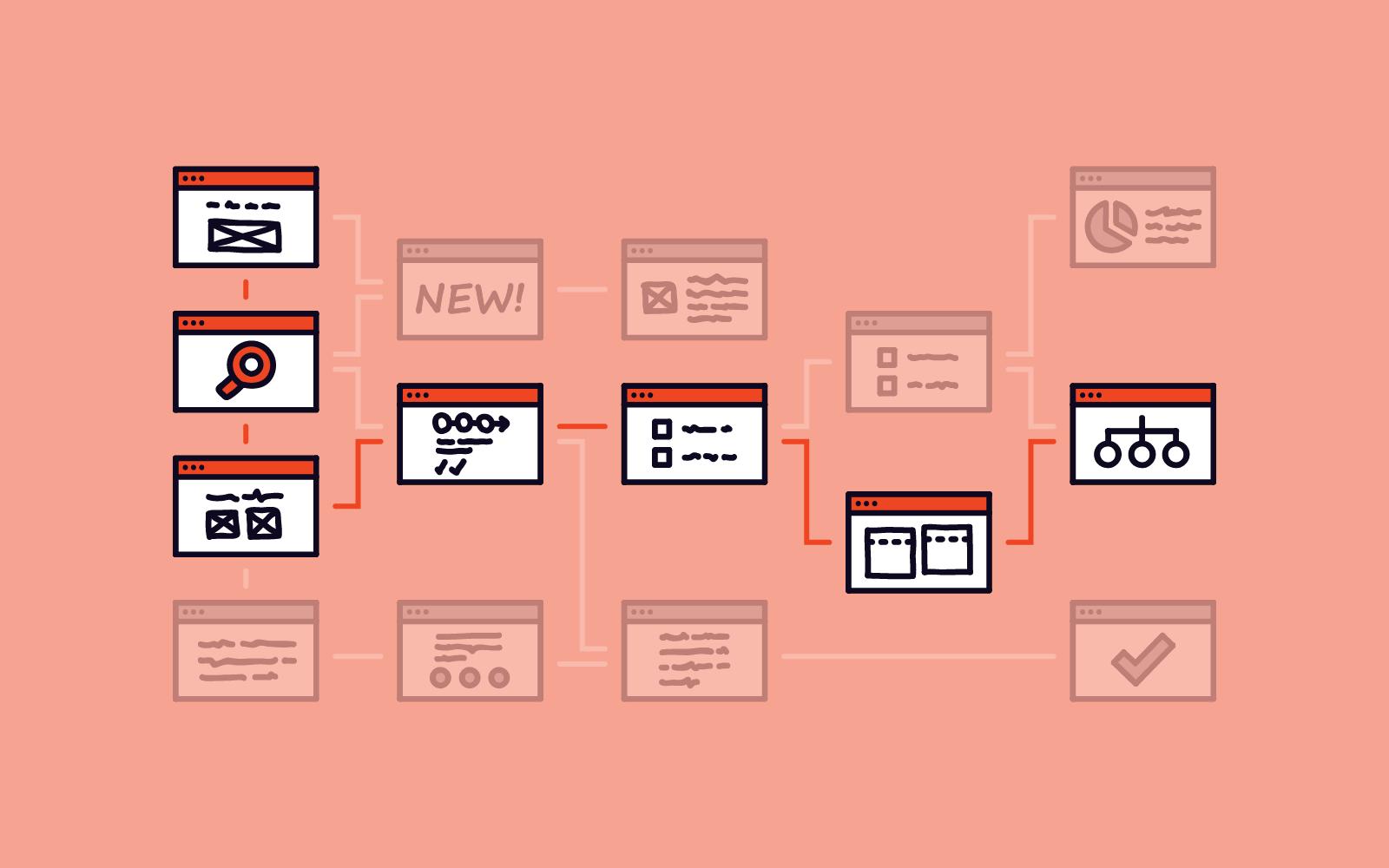 create simple site navigation