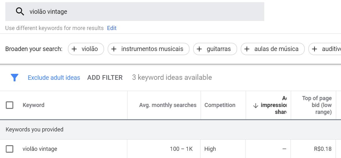 """Captura de Tela do Google Keywords Planner mostrando pesquisa com o termo """"violão vintage""""."""