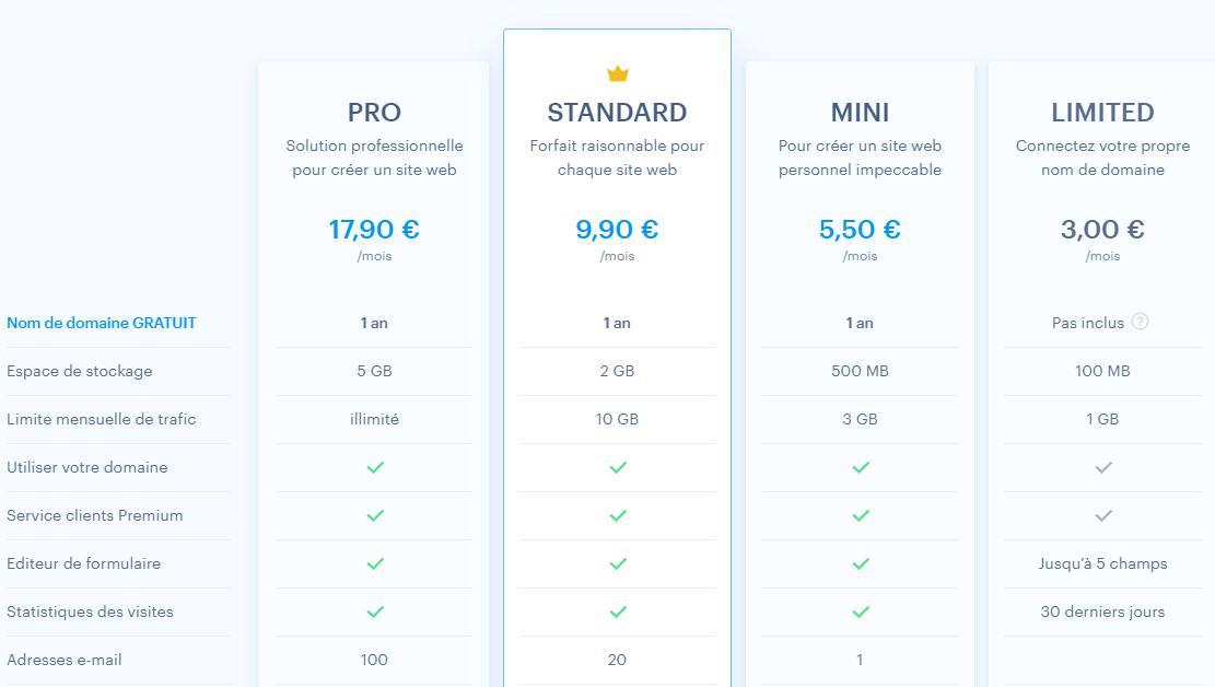 Les tarifs de Webnode