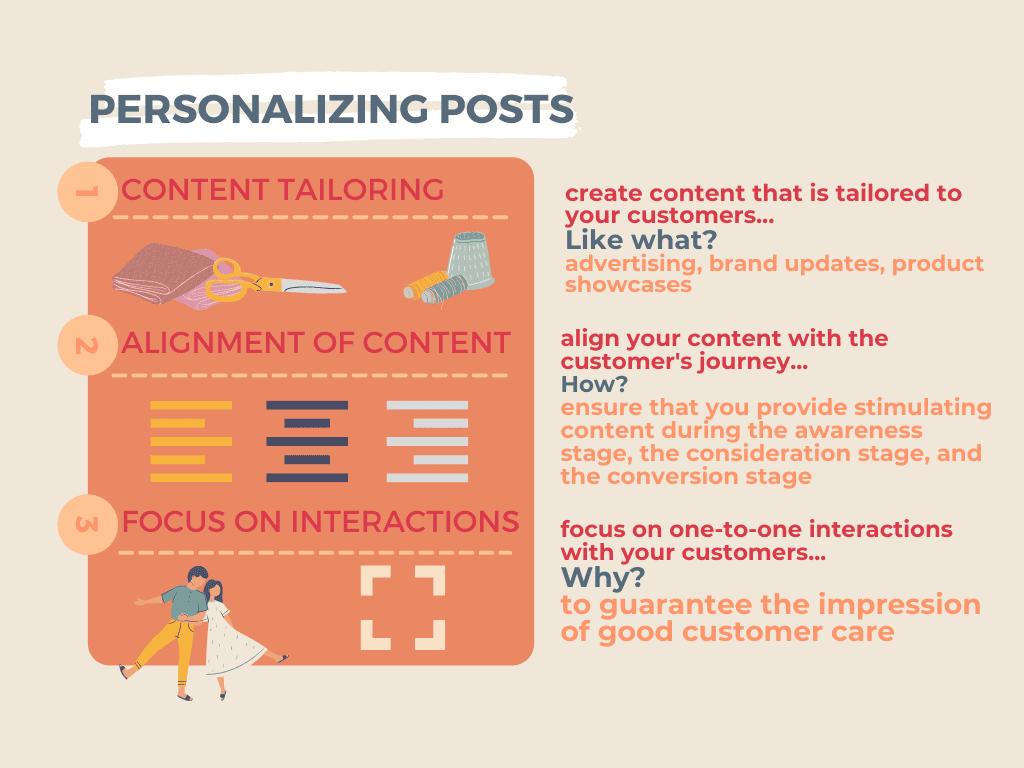 Personalizing Posts