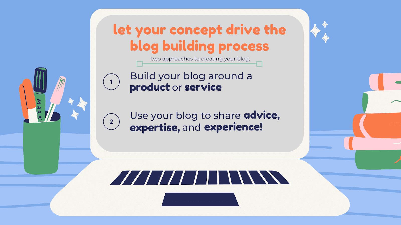 Let your concept drive the building process