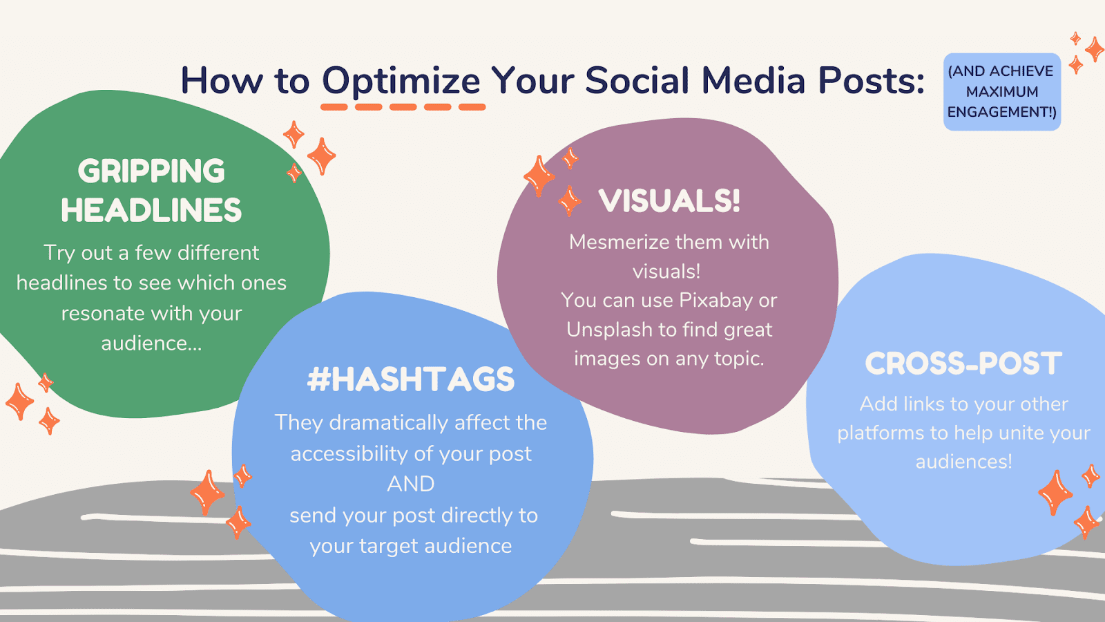 how to optimize your social media posts