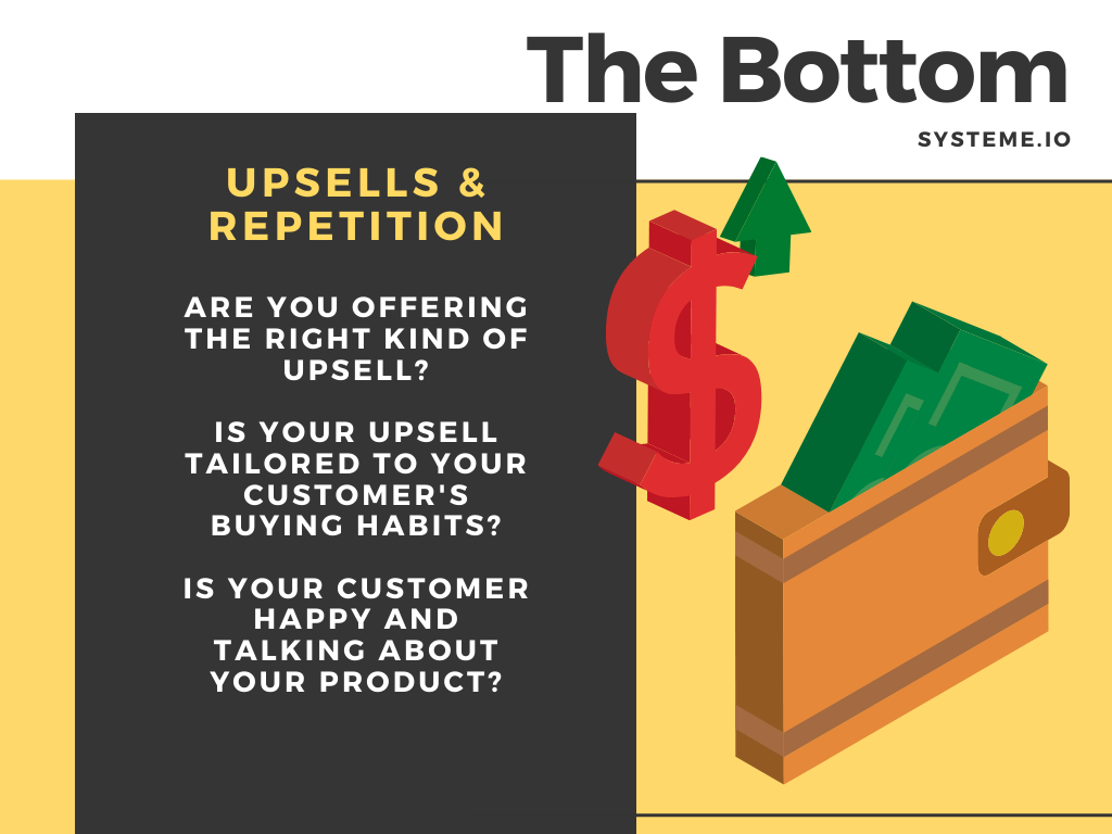 Upsells and Repetition
