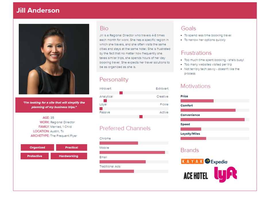 example of a business-to-consumer persona