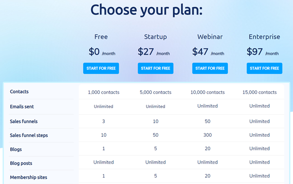 Systeme.io's pricing