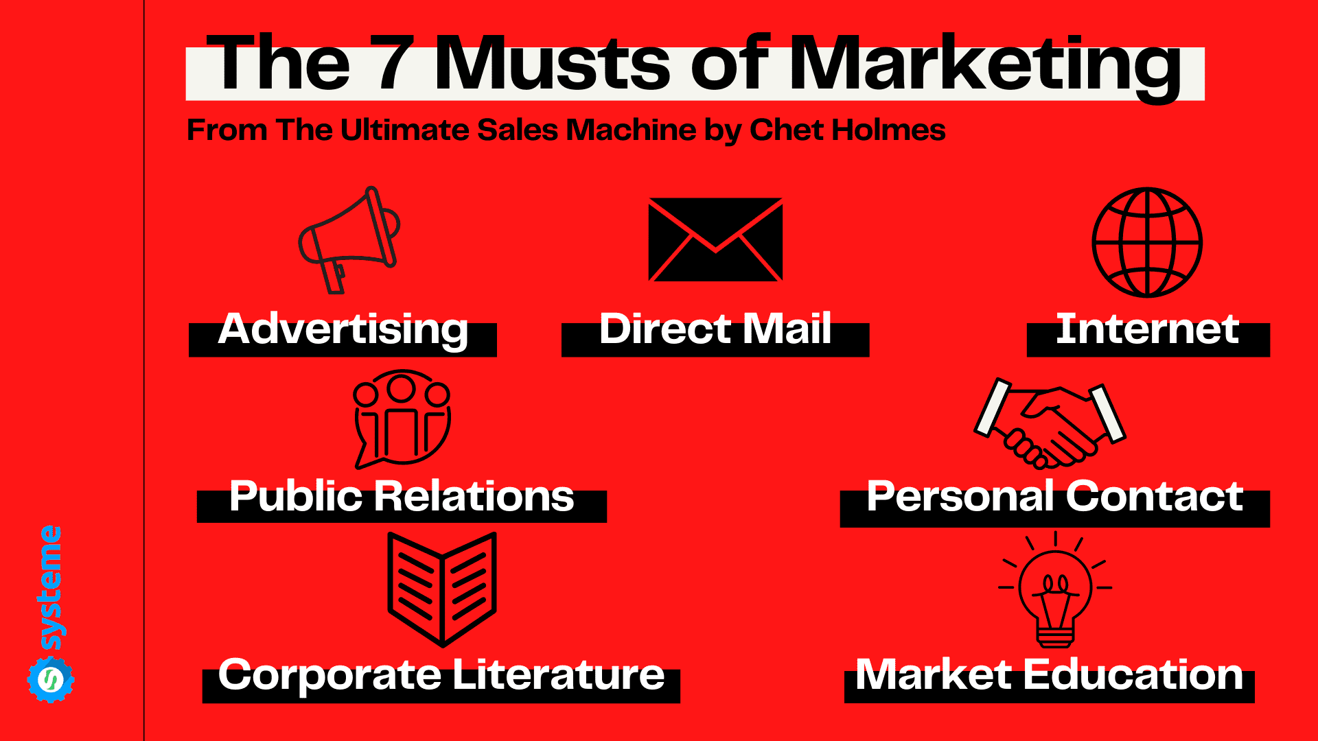 The 7 musts of marketing
