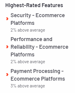 Shopify's highest and lowest-rated features