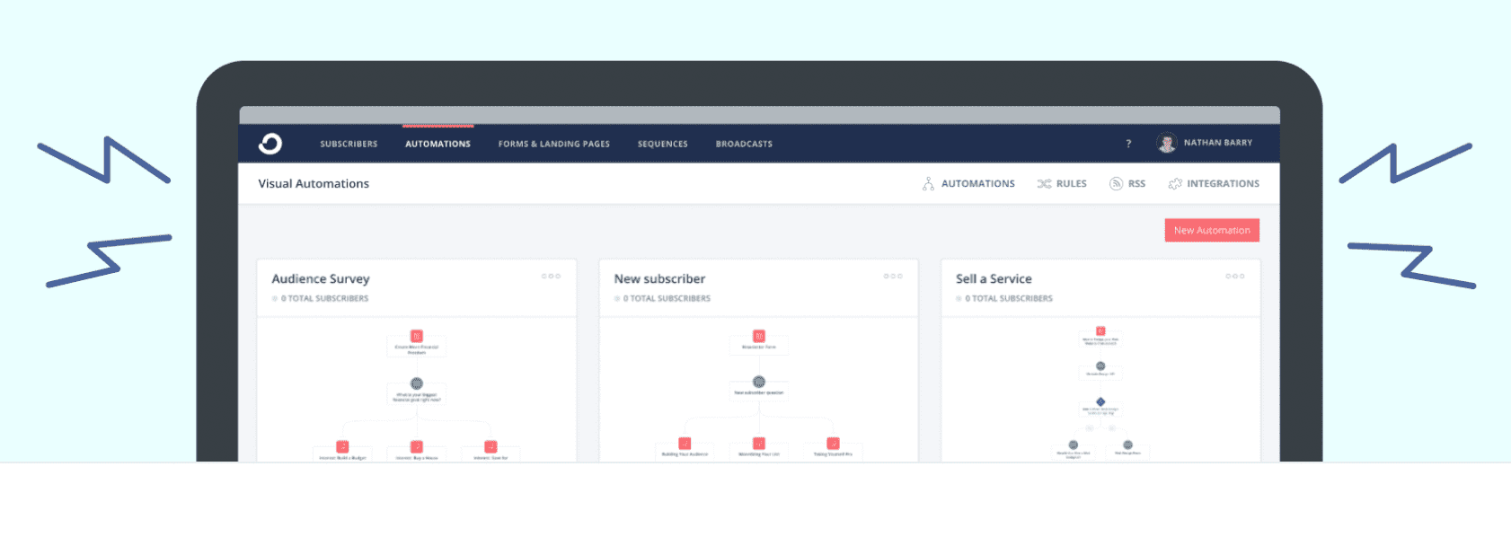 ConvertKit's landing page templates
