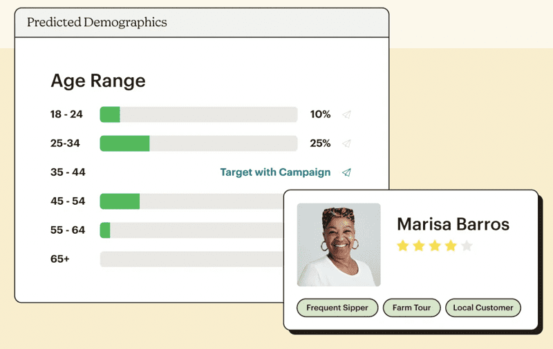 An example of Mailchimp's predictive insights