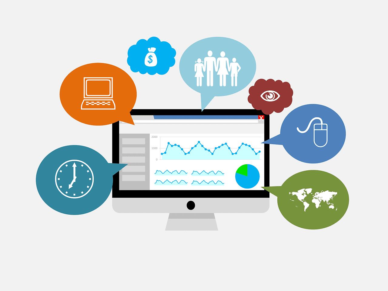 Insights and Analytics