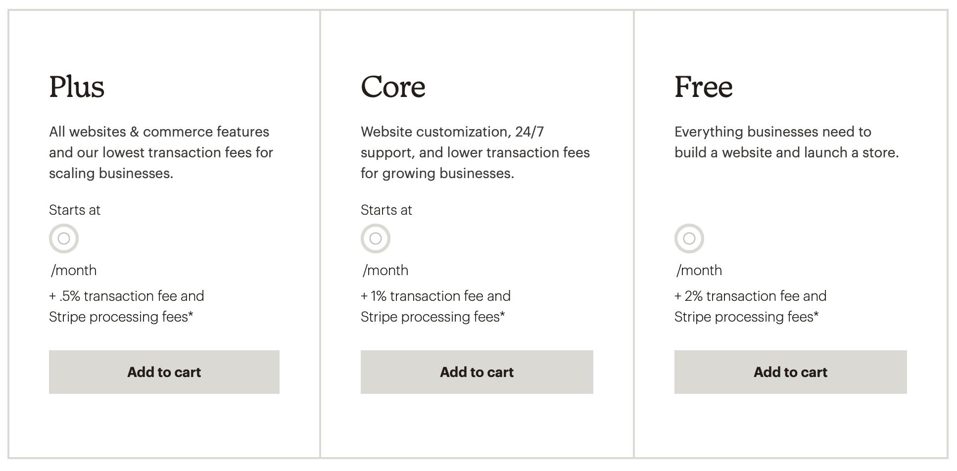 Mailchimp's website and commerce plans