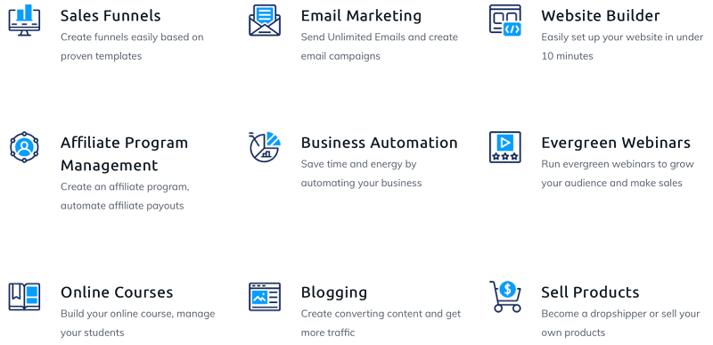 systeme.io's feature list