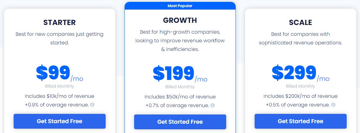PayKickStart's Pricing