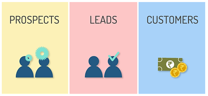 Building the perfect sales funnels