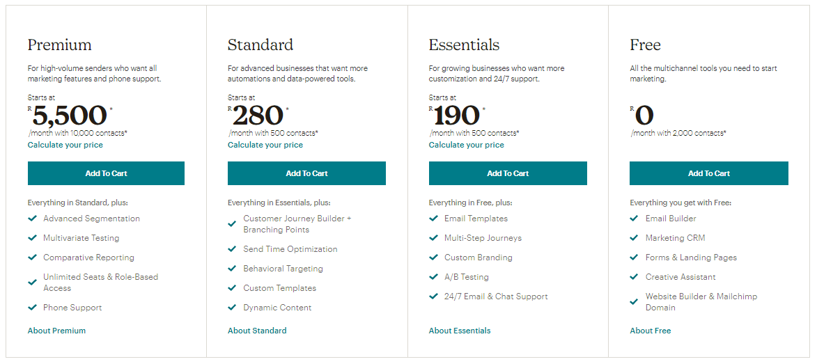 MailChimp's pricing for its marketing plans