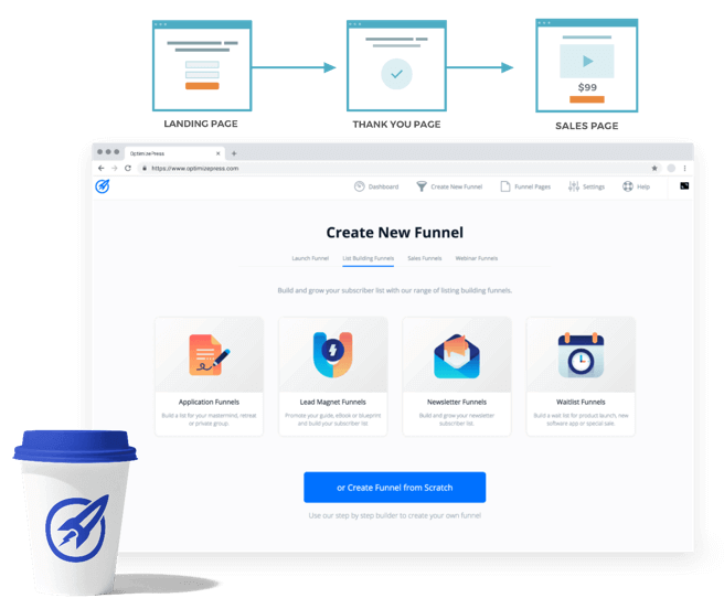 Integrations and Funnel Automation