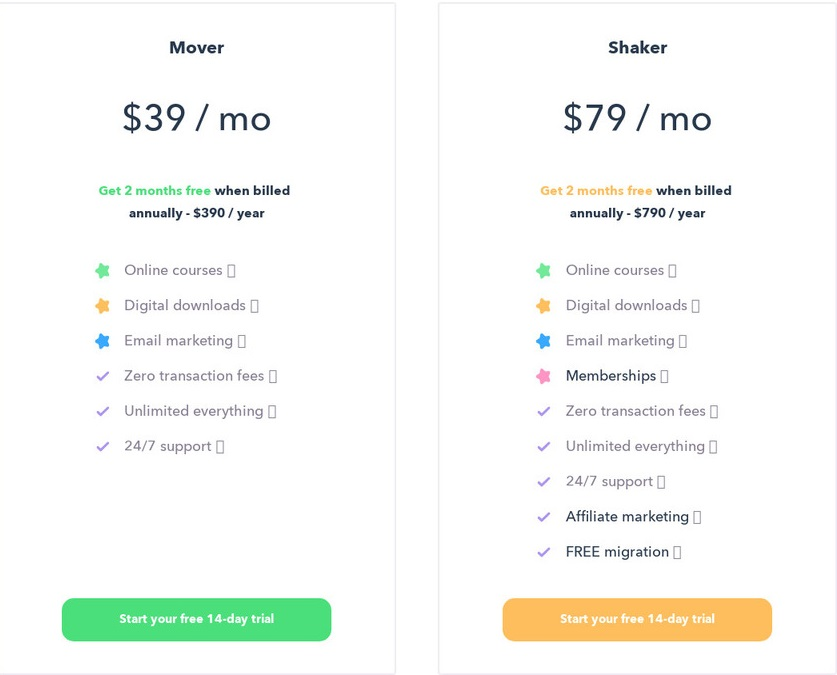 Podia Pricing Page