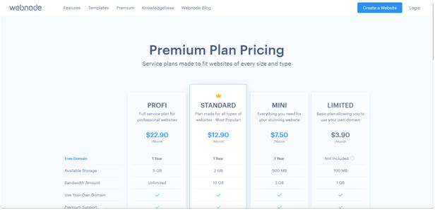 Webnode Plans