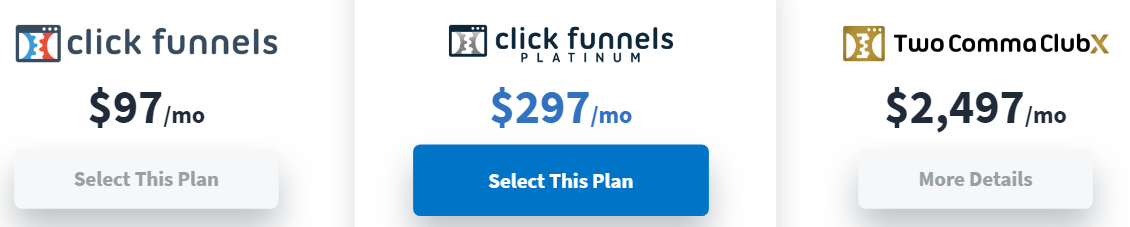 ClickFunnels Pricing