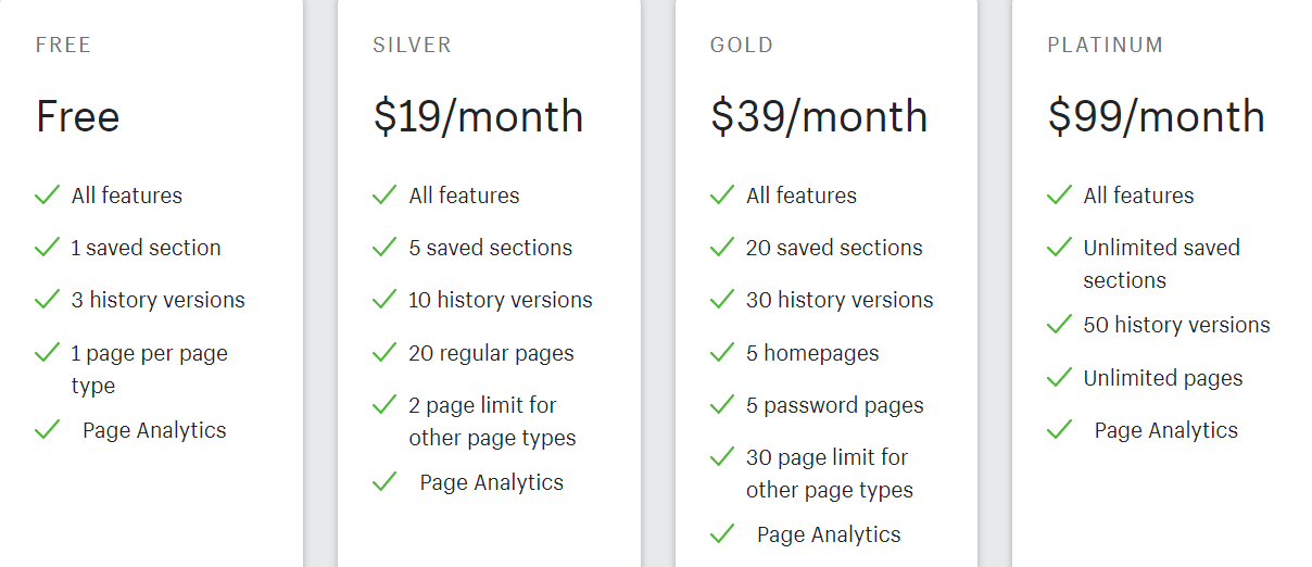 PageFly's Pricing