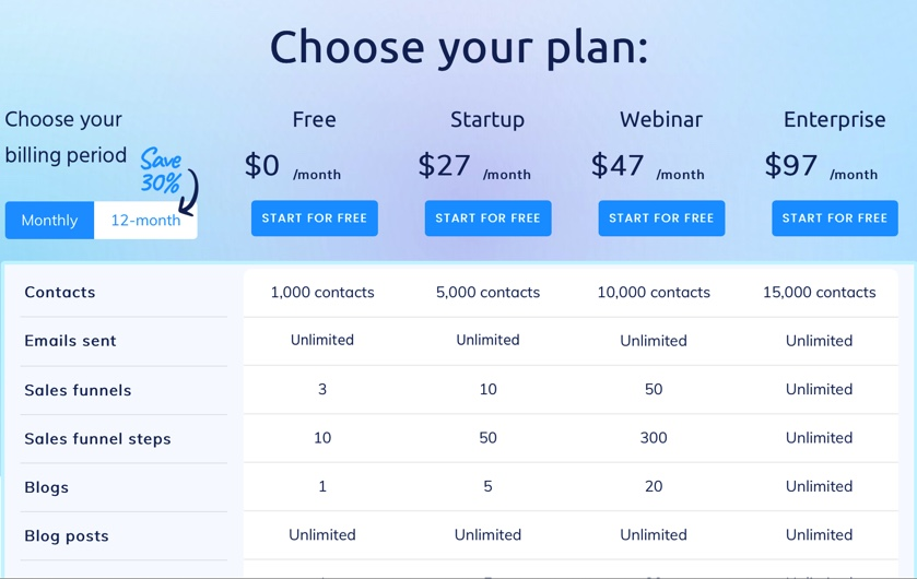 Systeme.io pricing plans