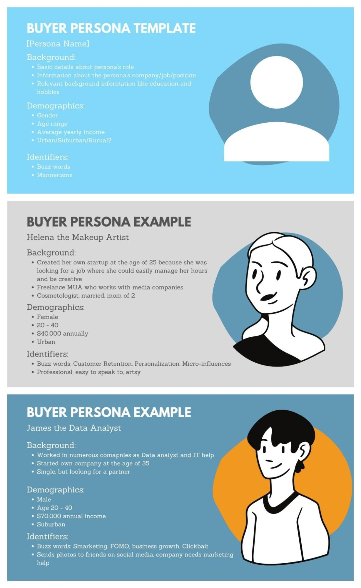 Template of a buyer persona with examples