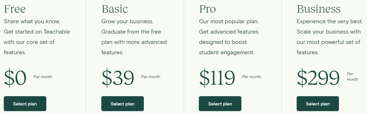 Teachable's pricing plans