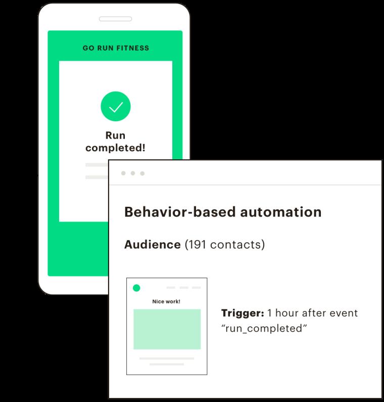 Mailchimp's behavior-based automation feature