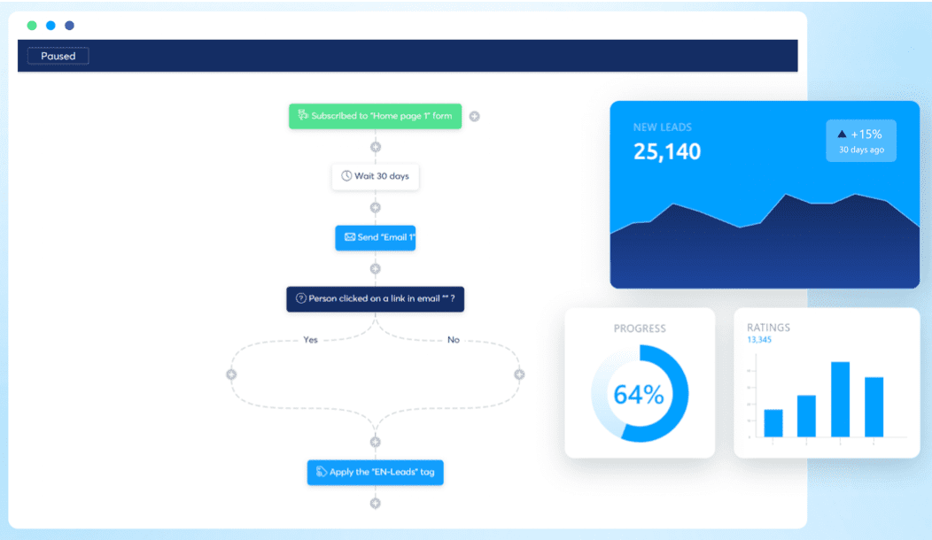 systeme.io's powerful automation capabilities